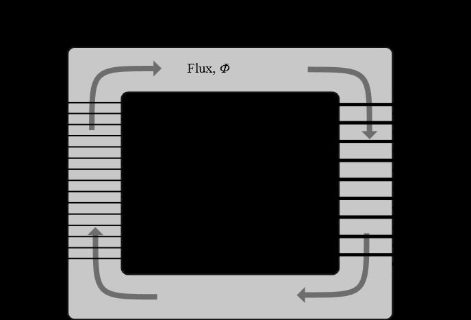Schema Elettrico Trasformatore : Trasformatore elettrico selit va eurobox impianti srl